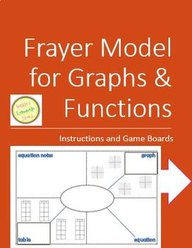 Frayer Model for functions with graphs and tables