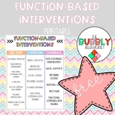 Function-Based Interventions Handout