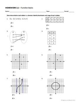 Function Basics Lesson
