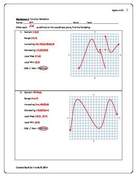 Function Behaviors