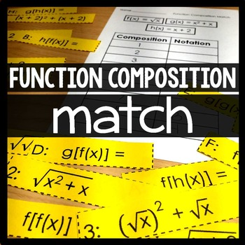 Function Composition Matching Activity