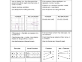 Function Domain and Range Graphic Organizer Foldable