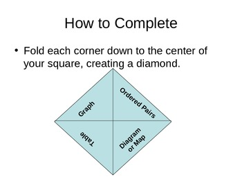 Function Domain and Range - Graphic Organizer Foldable