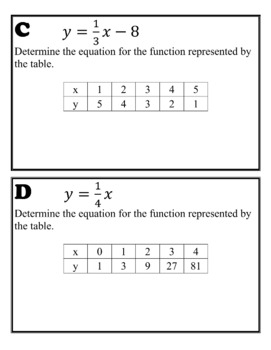 Function Equations Hunt