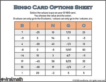 Function Evaluation Bingo