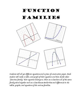 Function Families Activity