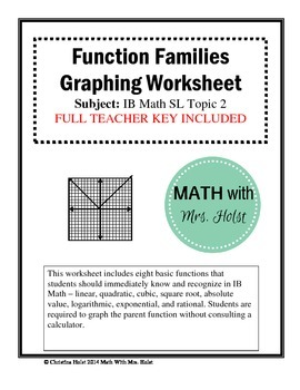 function families graphing worksheet 8 major by math with mrs  &