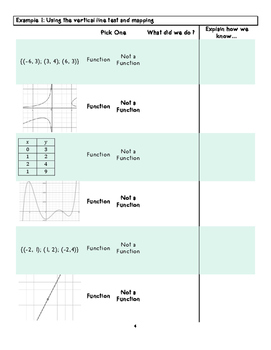 Function Families, Transformations