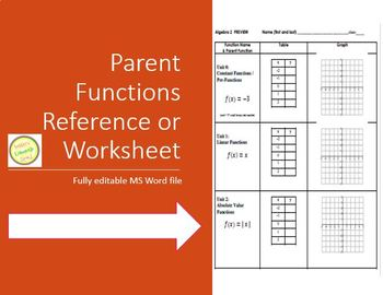 Parent Function / Function Family Graphing Reference or Handout - Editable!