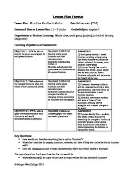 Function Family Tree Lesson Plan