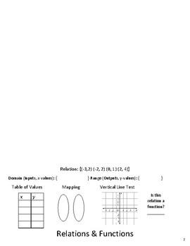 Function Flip Book