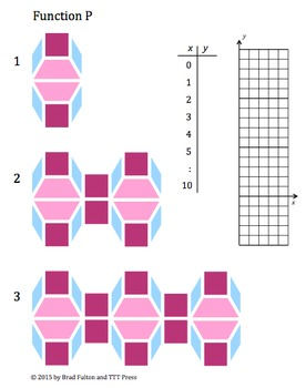 Function Fun, Unit 1: Patterns, T-tables, and Graphs