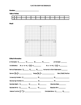 Function Graphing Organizer
