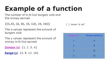 Function Introduction PPT