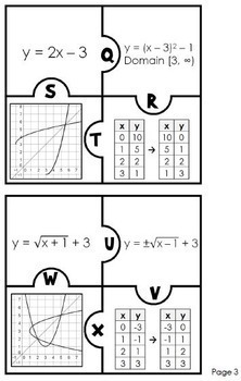 Inverse Functions Puzzle By Scaffolded Math And Science Tpt