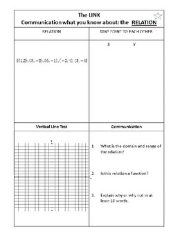 Function Link Sheet- Taking a Relation and creating a Mapping, Vertical Line..