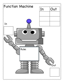 Function machine my rule in and out template graphic organizer tpt function machine my rule in and out template graphic organizer maxwellsz