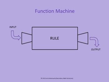 Function Machine PowerPoint