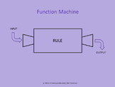 Function Machine PowerPoint (A12B)