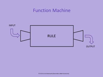 Function machine powerpoint a12b by secondary math solutions tpt function machine powerpoint a12b ccuart Images