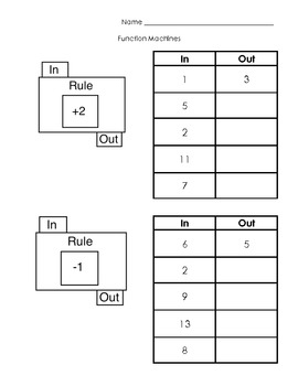 Function machines math teaching resources teachers pay teachers function machines independent practice function machines independent practice ccuart Images