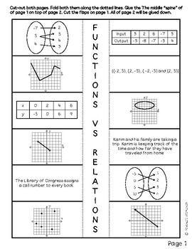 Functions Notes, Foldable, Homework and 2 Sorting Activities