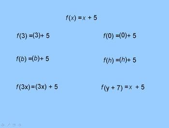 Function Notation Bundle