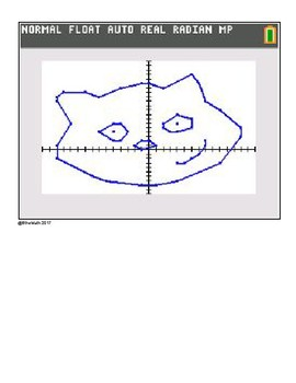 Function Notation Drawing 1