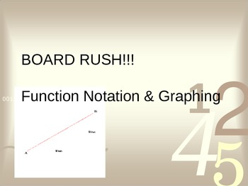 Function Notation & Graphing Lines Board Rush