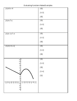 Function Notation Notes/Examples