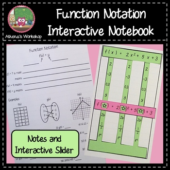 Function Notation - Notes and Interactive Slider