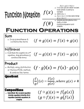 Function Notation and Function Operations Graphic Organizer