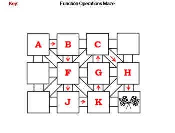 Function Operations: Math Maze