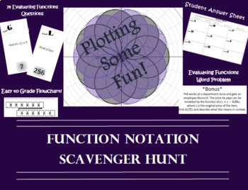 Function Operations Scavenger Hunt