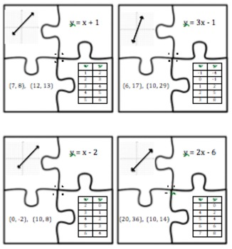 Function Puzzles for 6th Grade