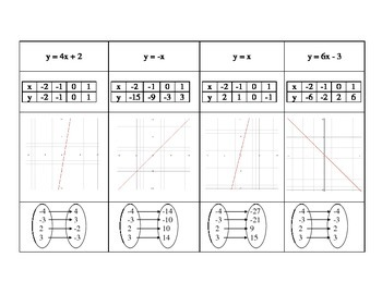 Function Representations Matching Game