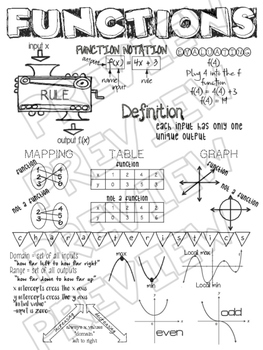 Function Review - Doodle Page