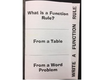 Function Rule Foldable