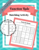 Function Rule Matching