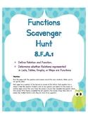 Function Scavenger Hunt (CCSS 8.F.A.1)