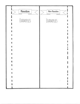 Function Sort - Interactive Notebook