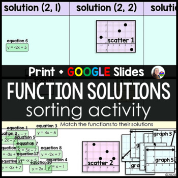 Functions Sorting Activity