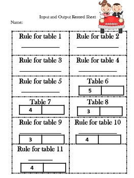 Function Table Around the Room-Multiplication-Common Core Aligned 4.OA.5