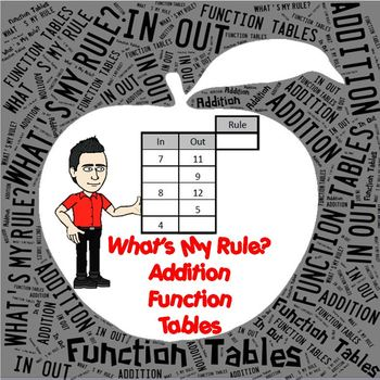Function Table (IN-OUT Machine) Worksheets or Projector  Common Core Standards