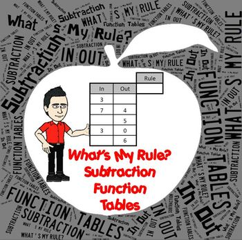 Function Table (In-Out Machine) Subtraction Worksheets OR Project Common Core