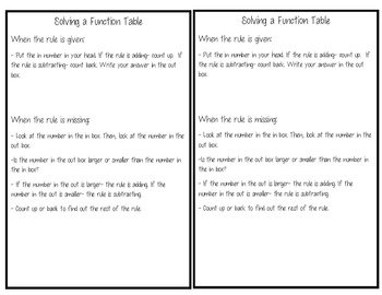 Function Table Mini Lesson