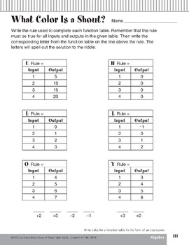 Function Table Rules