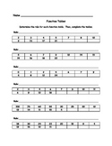 Function Tables 2 page Practice WS or Quiz for 5th grade
