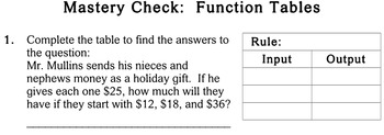Function Tables, 3rd grade - worksheets - Individualized Math