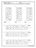 Function Tables 4 Worksheets (all 4 operations) -Increasin